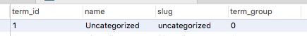 Uncategorized term in database
